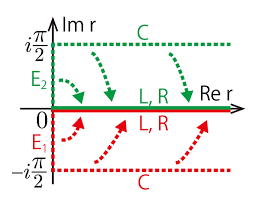 Same As Figure 6 But For R The Bottom Red Dashed Lines