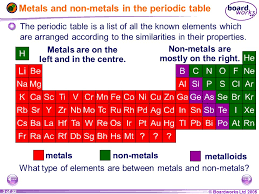 Chemistry Metals and non metals. - ppt download
