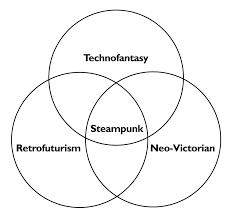 Venn Diagram In Maths Probability Venn Diagram Worksheet Espace Verandas Com
