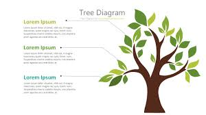tree diagram powerpoint tree diagram 05 powerpoint hub