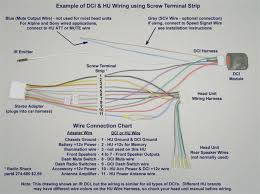 amazing of sony car stereo wiring diagram audio system famous photos sony car audio wiring diagram at Sony Car Stereo Wiring Diagram
