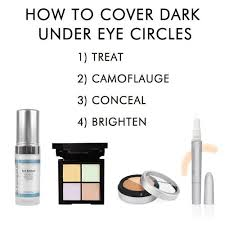 how to cover up dark undereye circles
