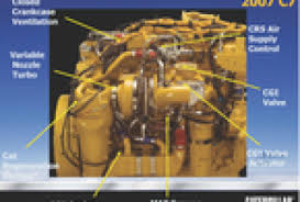 caterpillar c15 wiring diagram images caterpillar c15 cat engine cat c7 engine diagram wedocable