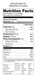 Nutrition Labels Template File Us Nutritional Fact Label Svg Wikimedia Commons