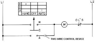 motor control fundamentals wiki odesie by tech transfer Basic Motor Control Wiring Diagram hand off auto controls