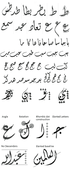 Arabic Name Calligraphy Generator Typotheque Arabic Calligraphy And Type Design By Kristyan Sarkis