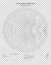 The Complete Smith Chart Smith Chart Diagram Electrical Impedance Electrical