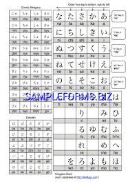 Hiragana Chart Pdf Hiragana Chart 3 Pdf Free 1 Pages
