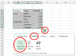 Filtering Charts In Excel Microsoft 365 Blog
