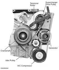 2002 mini cooper engine diagram best secret wiring diagram • 2002 mini cooper s wiring diagram wiring library rh 98 budoshop4you de 2010 mini cooper clubman welsch 2002 mini cooper engine compartment diagram