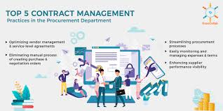 The purpose of this clause is to limit the legal liability of the contracting parties. Top 5 Contract Management Practices In The Procurement Department Docucollab
