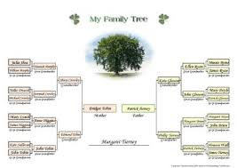 free family tree template editable free familytree under fontanacountryinn com