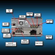 snapdeal sony xav 701 bt 7 touch panel monitor rs 25 191 i ur com k6jjnxn jpg