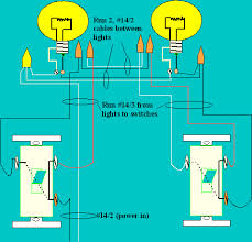 how to wire a way light switch wiring diagram ehow images wiring diagram for car light switching