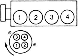 ford 4 2 ignition coil wiring diagram ford image about 94 ford ranger 4 cyl plug wiring diagram