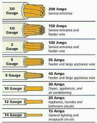 schematic symbols chart electrical symbols on wiring and Auto Gauge Water Temp Wiring Diagram electrical wire gauge · electrical projectselectrical engineeringelectrical workresidential electricalelectrical wiring diagramcopper wirepictures of gauges car water temperature gauge wiring diagram
