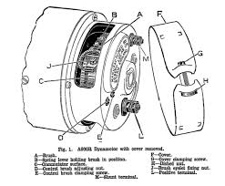 morris cowley information page lucas plc ignition switch lucas as fitted in 1932 the lucas dynamotor was wired as in the wiring diagram below note that the layout of the brushes shown in this diagram is viewed