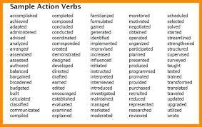 Action Verb List Colbroco Custom Action Verbs Resume