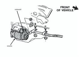 chevy 3 4l engine diagram brandforesight co chevy 3 4l engine diagram wiring diagrams for your car or truck