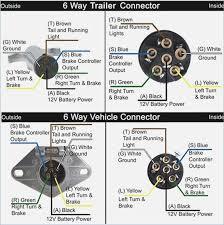 gooseneck trailer 6 pole wiring diagram fasett info gooseneck trailer wiring diagram wiring diagram trailer wiring diagram 6 pin 7 blade trailer
