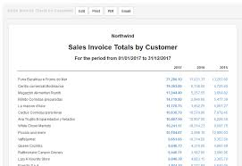 Sales Invoice 17 10 42 Added Three New Sales Reports Manager Forum