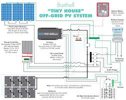 pv system wiring diagram hd dump me 12 volt solar panel wiring diagram taking a tiny house off grid home power magazine cool pv system with wiring diagram