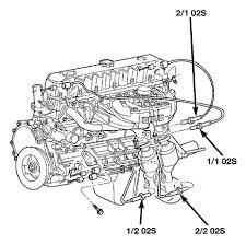wiring diagram also jeep wrangler tj Jeep 4 Cylinder Engine Diagram Rebuilt 258 Jeep Engine