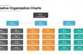 031 Free Org Chart Template Ideas Creative Organization