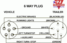 way round trailer plug wiring diagram the wiring trailer plug wiring diagram 5 pin wire trailer wiring diagram 7 way round