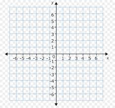 Cartesian Coordinate System Plane Graph Of A Function Graph Paper