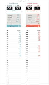 Musc Weight Loss Chart Printable Weight Loss Graph Sada Margarethaydon Com
