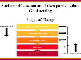 Student Reflective Self-Evaluation Of Class Participation - Ppt Download