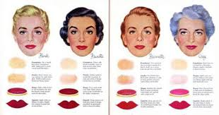 four types of looks 1950