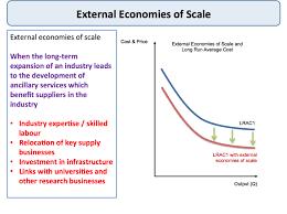 External Economies Of Scale Economics Tutor2u