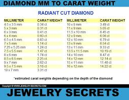 Pin On Diamond Size