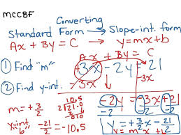 mathnasium glen rock converting from slope intercept form to standard math solver with steps mathpapa factoring