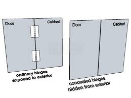 types of hidden hinges. Brilliant Hinges Concealed Hinge With Types Of Hidden Hinges N