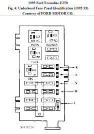 1993 e 250 owners manual ford van the fuses in the fuse box graphic