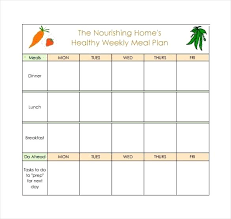 Meal Planning Spreadsheet Excel Healthy Meal Plan Template