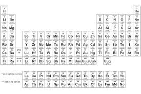 Periodic Table With Atomic Mass Rounded - Starrkingschool