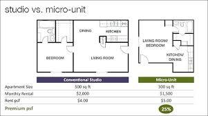 Good Size One Bedroom Apartment Studio Vs One Bedroom Apartment Bedroom  Apartment Apartments And Compact Living . Good Size One Bedroom ...