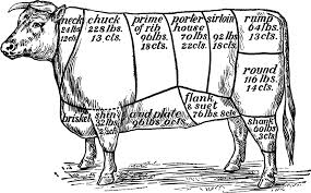 beef clipart.  Clipart Cuts Of Beef And Beef Clipart