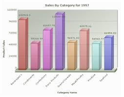 Fusioncharts Stacked Bar Chart Fusioncharts
