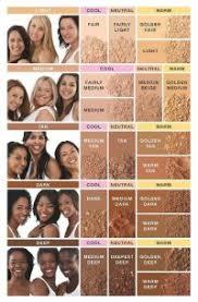Bareminerals Color Chart
