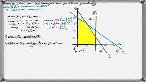 how to solve a linear programming problem using the graphical method you