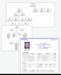 Org Chart Publisher Orgchart Publisher