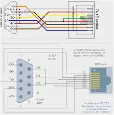 rj45 wiring diagram console wiring diagram schematics Serial Port Diagram at Rs232 Wiring Diagram Symbols