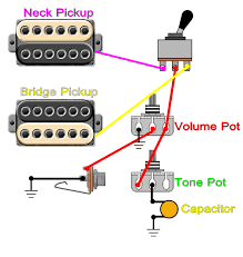 guitar wiring diagrams 1 pickup no volume wirdig regular 2 humbucker 1 volume 1 tone wiring