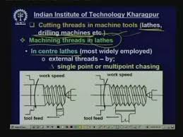 Lecture 31 Production Of Screw Threads