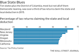 New York State Tax Chart 2015 Deduction Rollback Hurts High Tax States But Exodus Isnt